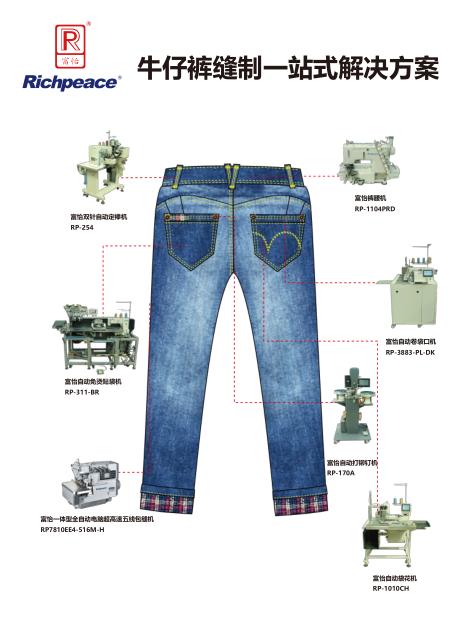 牛仔裤缝制一站式解决方案(一)
