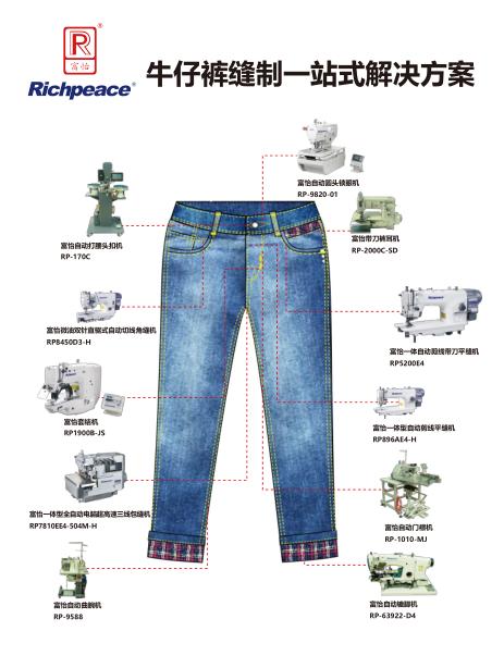 牛仔裤缝制一站式解决方案(二)