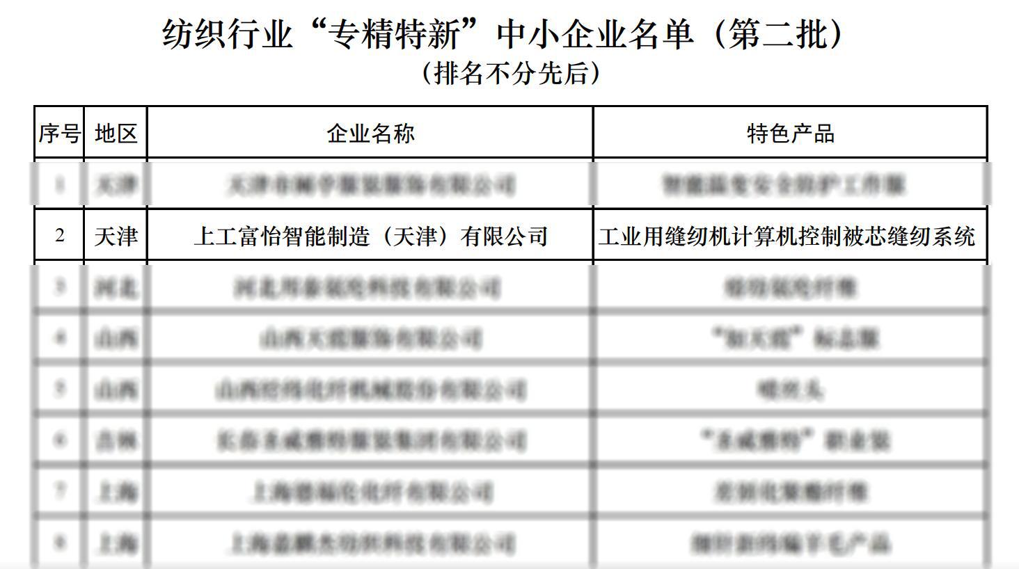 """上工富怡入选纺织行业""""专精特新""""中小企业名单(第二批)"""